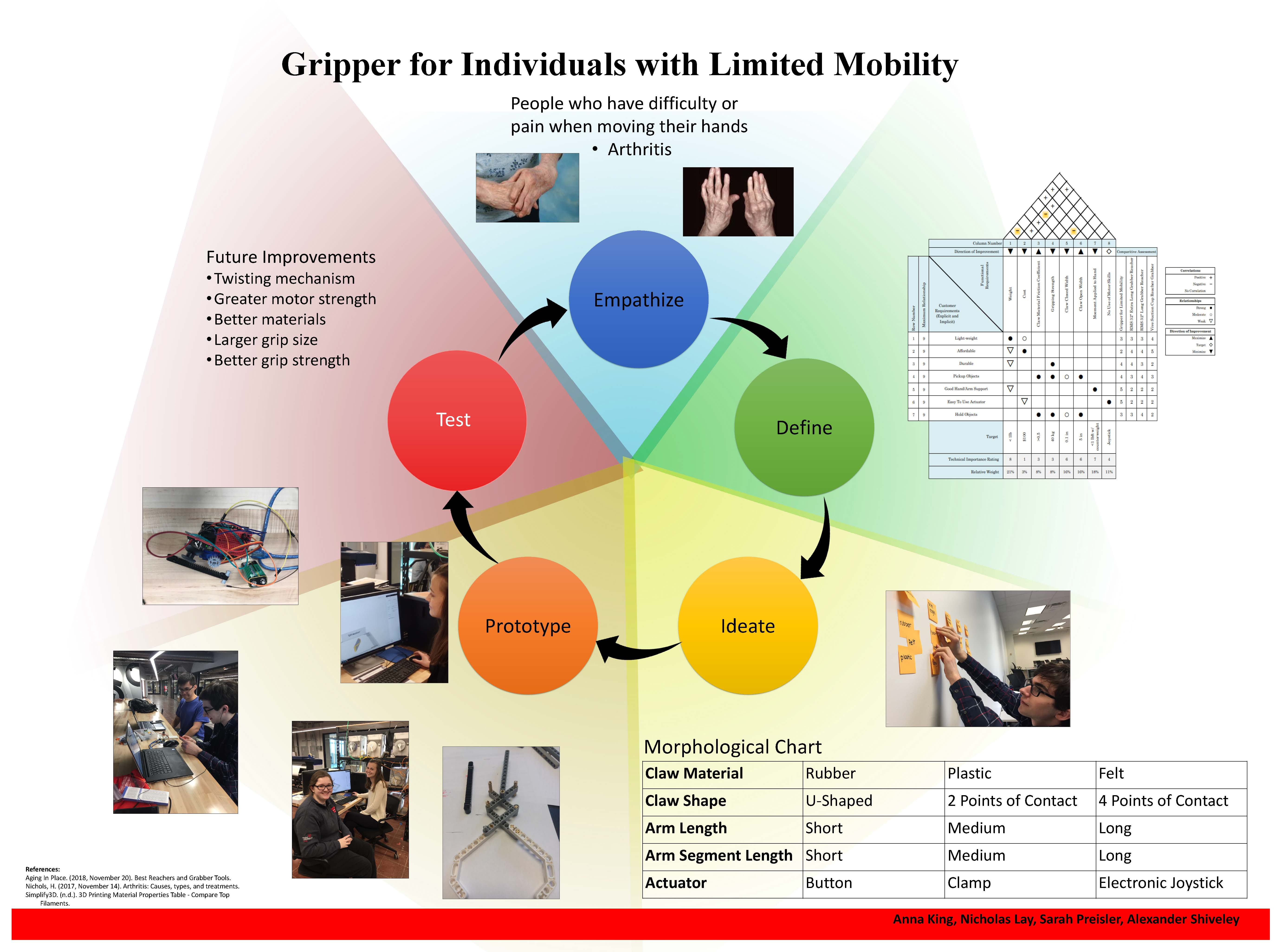 Gripper for Individuals with Limited Mobility